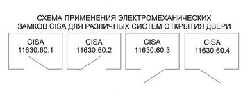 CISA CISA 11.630.60.1