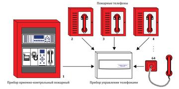 Аксессуар ML-50108