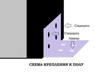 Комплект крепежа Комплект крепежа для крепления к полу