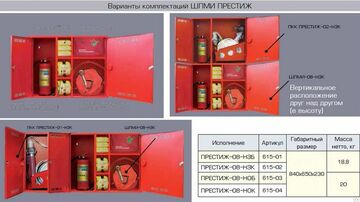 Шкаф пожарный многофункциональный ШПМИ ПРЕСТИЖ-08-НЗБ
