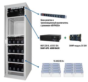 Источник питания SKAT-UPS 6000 SNMP