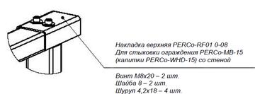 Ограждение полноростовое PERCo-RF01 0-08