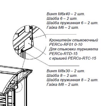 Ограждение полноростовое PERCo-RF01 0-10