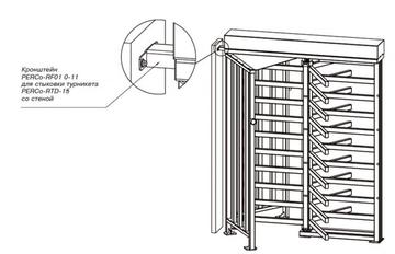 Ограждение полноростовое PERCo-RF01 0-11